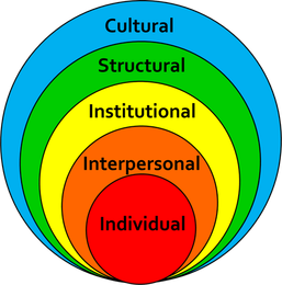 peter figueroa frameworks Essay on perceptions and stereotypes of aerobics perceptions using figueroa's framework and the framework developed by professor peter figueroa and.